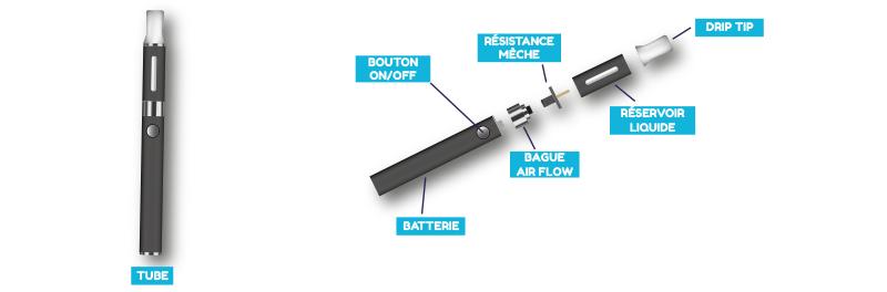 anatomie d'une e-cigarette de type tube