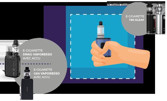 modèle e-cigarette marque swag vapresso, gen vaporesso et eleaf